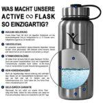 Trinkflasche Active Flask von BeMaxx Fitness + 3 Trinkverschlüsse - Doppelwandig vakuum-isolierte Edelstahl Thermosflasche für Büro, Sport, Outdoor - Ideal für Kaffee, Tee, Kaltgetränke (Classic Stainless | 950ml) - 5